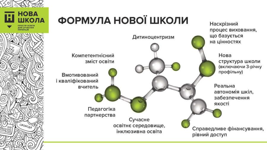 Formula_Novoji_Ukr_shkoly_Pedrada